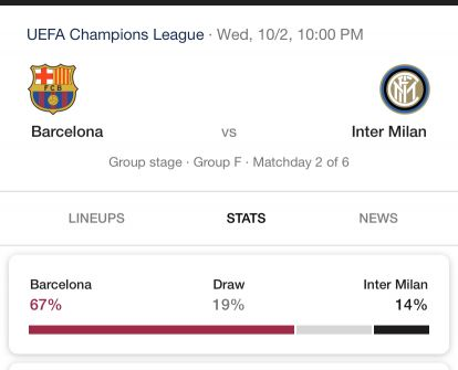 2 tickets for Barcelona/ inter