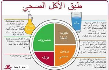 شيف طبخ تونسي عربي غربي..طبخ عام أو صحي